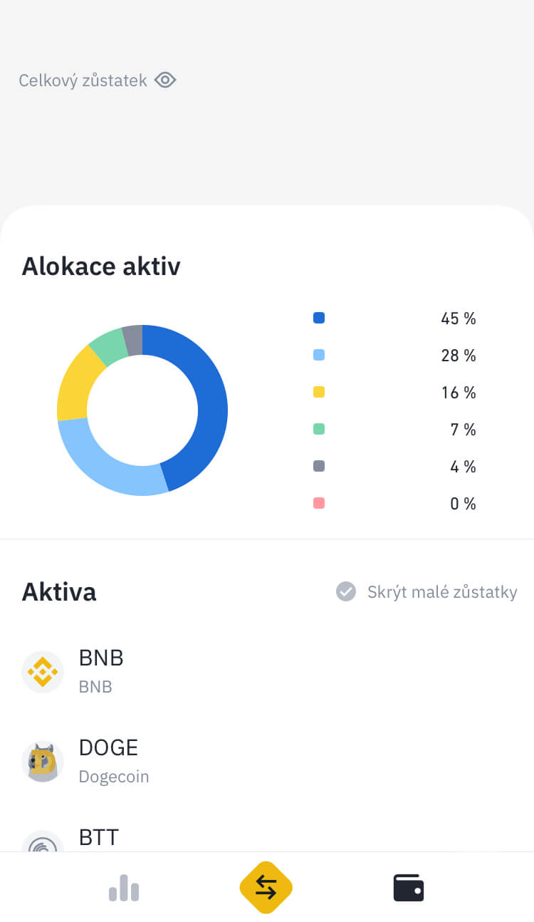 Binance Lite - Aktiva