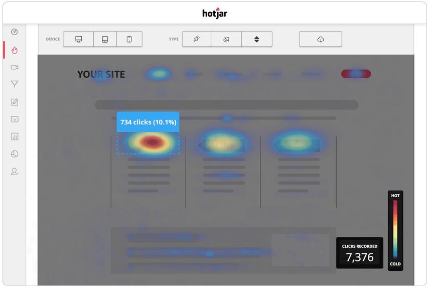 Hotjar - Heatmapa