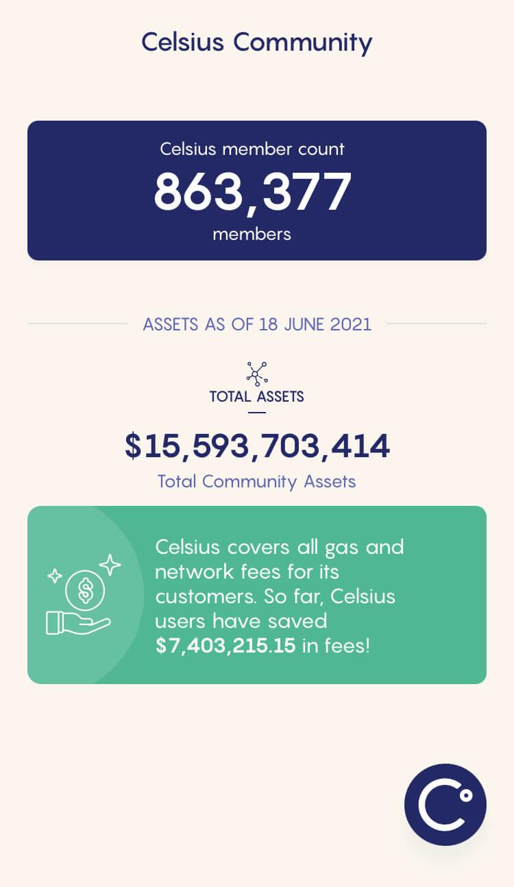 Celsius Network - Community - Member Count